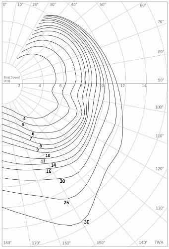 RASK: Elan E6 vil plane på slør i frisk vind og vil ha to siffer på loggen fra 8 m/s.
